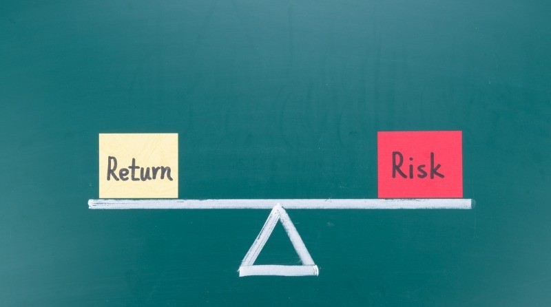 return-risk-market-2020