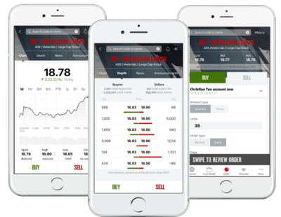 Exchange Traded Options (ETOs) - Put & Call Options - nabtrade